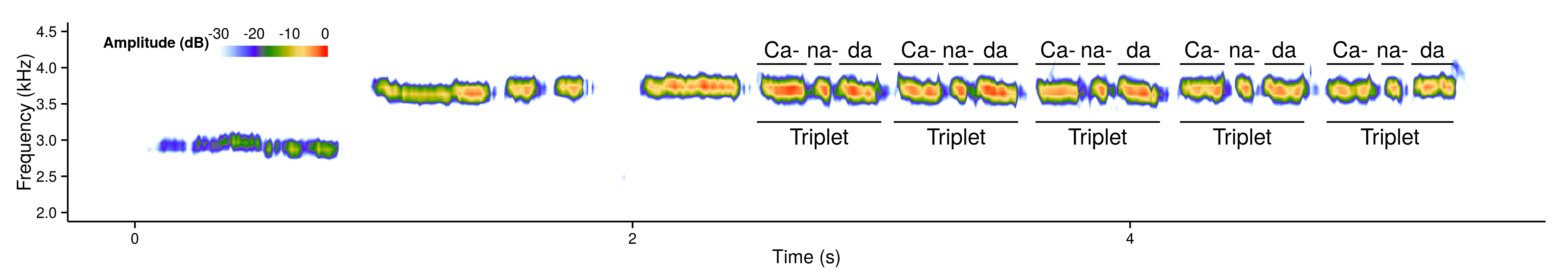 Triplet (Ca-na-da) Courtesy of Paul Marvin on XC